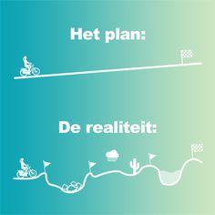 het plan-1